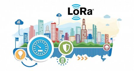What is LoRa wireless for IoT?